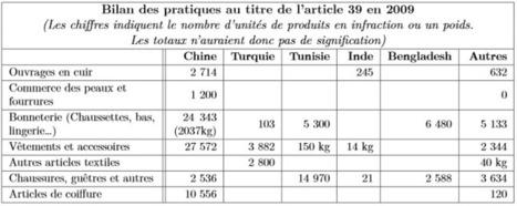 Yves Jégo : «On peut apposer le drapeau français sur n'importe quel produit.» | Mon Parti Radical | Scoop.it