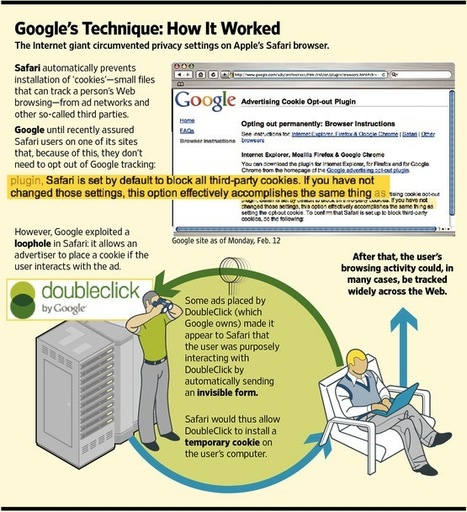 Google News buries news of Google's FTC investigation under Daniel Lyons fluff ... - Apple Insider | CLOVER ENTERPRISES ''THE ENTERTAINMENT OF CHOICE'' | Scoop.it