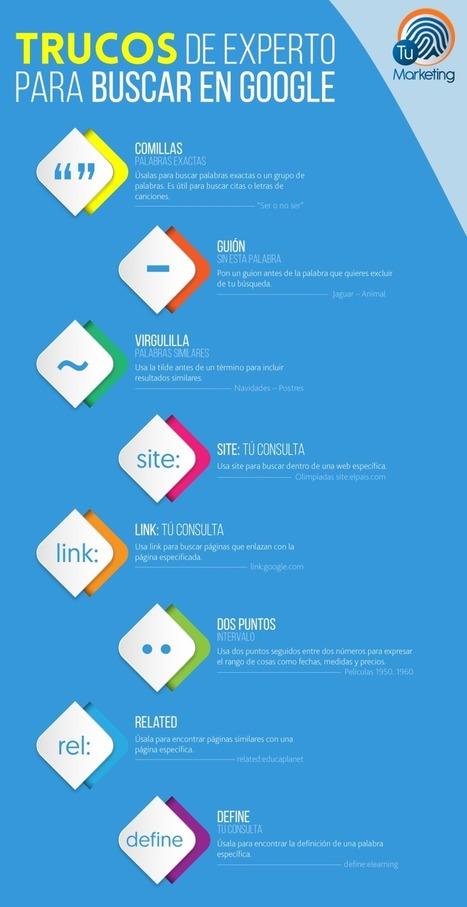 10 trucos de experto para buscar en Google | Biblioteca Escolar | Scoop.it
