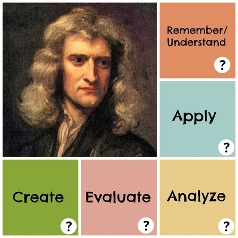 Isaac Newton with Bloom's Taxonomy by Carey Jacquinot | SAMR Examples | Scoop.it
