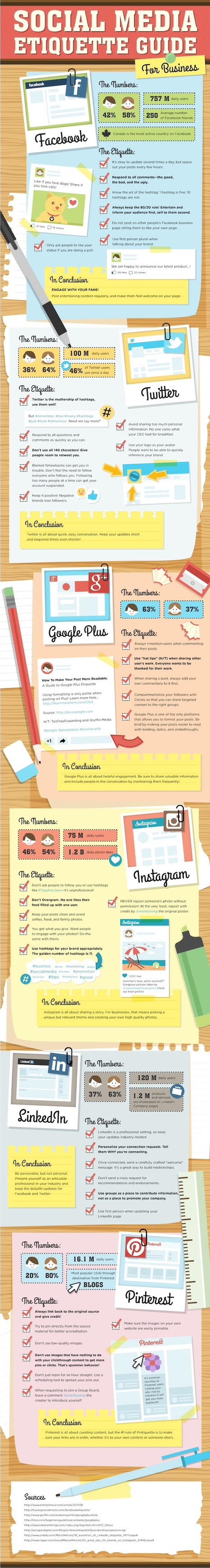 Social Media Marketing: Guide To Etiquette #infographic | MarketingHits | Scoop.it