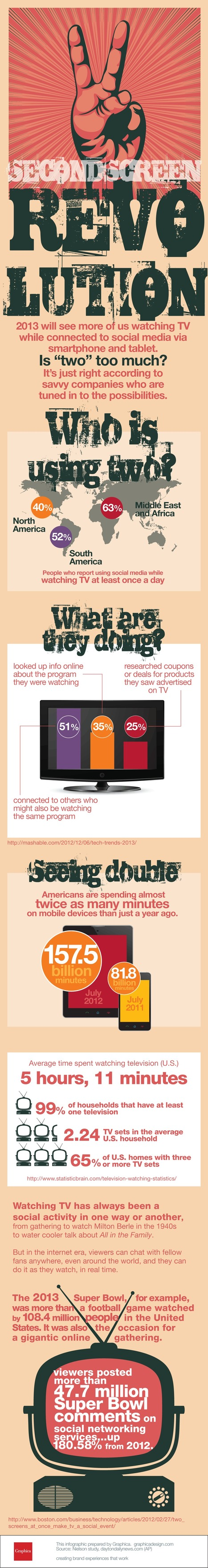 Second Screen Revolution (infographic) | Social TV is everywhere | Scoop.it