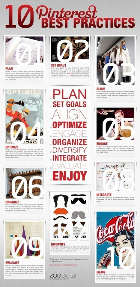 Infographic: 10 Pinterest Best Practices | Personal Branding and Professional networks | Scoop.it