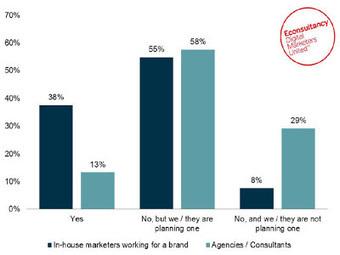 Los contenidos como estrategia de marketing online.   Apuntes desde la nube sobre Marketing digital   Scoop.it