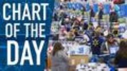 Walmart launches rival sale to Amazon's Prime Day | Kickin' Kickers | Scoop.it