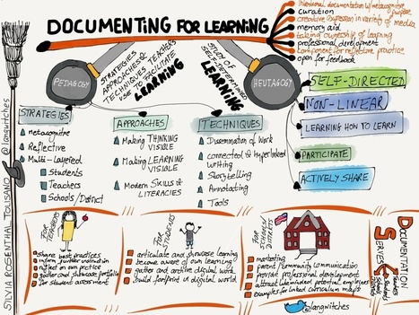 Documenting FOR Learning | Pedagogy and technology of online learning | Scoop.it