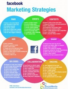 64 Techniques of Facebook Business Marketing Infographic | Social media communication strategy | Scoop.it