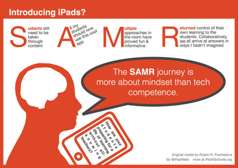 Excellent write up about the SAMR method and iPad... | Ideas on EdTech | Scoop.it