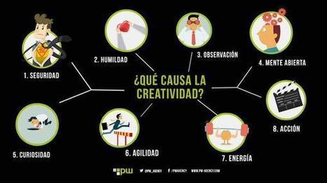 Dr. Alberto Blázquez on Twitter | Nuevos aprendizajes para el emprendizaje | Scoop.it