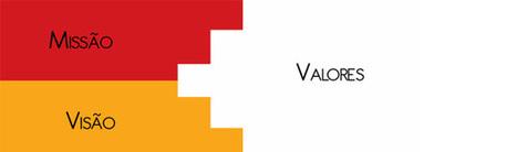 Missão, Visão, Valores e seus significados - Pyrsona | Conteúdo complementar | Scoop.it