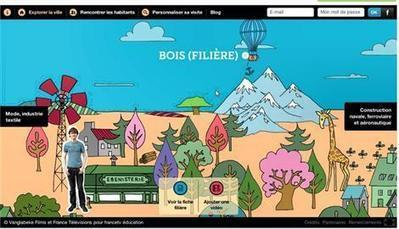 Multimédia. Webdocs et webséries innovent - Multimédia et nouvelles technologies - ouest-france.fr | Numérique et jeu vidéo en bibliothèque | Scoop.it