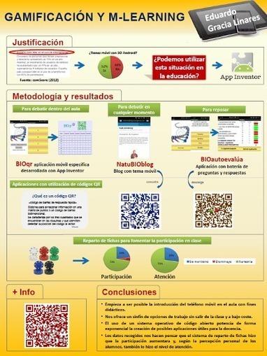 p5_004.png (450x600 pixels) | Intervención social e inclusión digital | Scoop.it