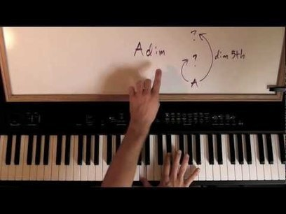 How Basic Chords Work - Music Theory Lesson 1 | Just Music Lessons | Scoop.it