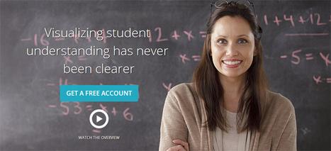 Socrative: викторины для студентов | m-learning (UkrEl11) | Scoop.it