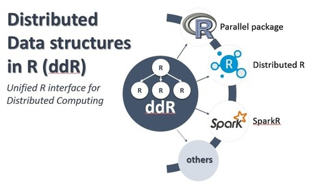 Introducing Distributed Data-structures in R | Big and Open Data, FabLab, Internet of things | Scoop.it