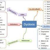 Carte conceptuelle sur la dyslexie | Medic'All Maps | Scoop.it