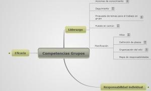 Cómo evaluar las competencias del trabajo en grupo sin ser experto ni morir en elintento. | Recull diari | Scoop.it