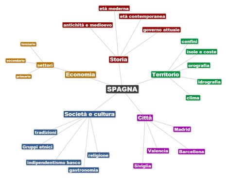 Piccola mappa per la Spagna   Didattica   Scoop.it