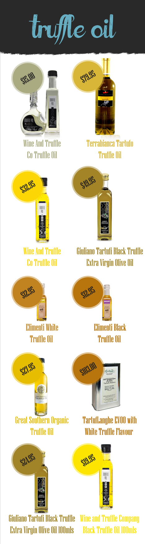 The Truffle Store | Black Truffle Oil | Scoop.it