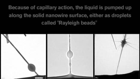 Nanowires can lift liquids without any external power | the web - ICT | Scoop.it