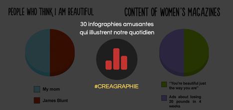 30 infographies amusantes qui illustrent notre quotidien | Smartphones et réseaux sociaux | Scoop.it