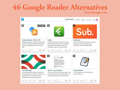 46 Google Reader Alternatives For The 21st Century Reader | Educational Technology - Yeshiva Edition | Scoop.it
