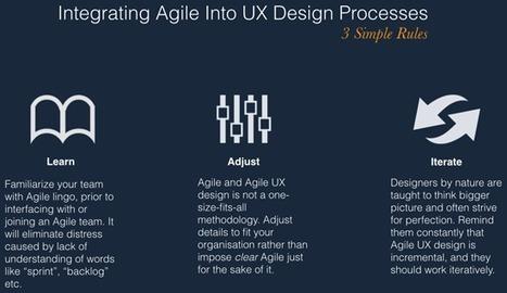 A Quick Introduction to Agile UX Design   UXploration   Scoop.it