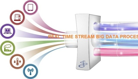 Real Time Stream Processing in Big Data Platform | Asset Management Engineering | Scoop.it