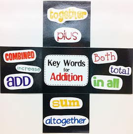 First Grade Rocks: Common Core Addition & Subtraction   Addition Strategies   Scoop.it