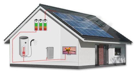 Jak funguje fotovoltaika a baterie | Geodetické práce | Scoop.it