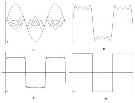 The Physical Principles of Sound |JISC Digital Media | CPJ6MZ014 TECH TALK | Scoop.it