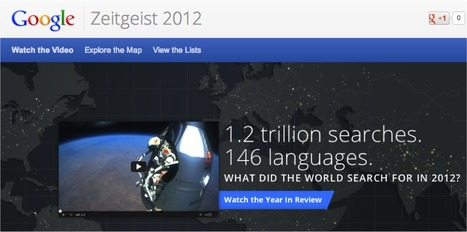Google Zeitgeist 2012 - The Year in Review | Universal curiosity, appreciation and imagination. | Scoop.it