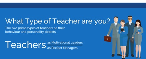 [Infographic] What type of teacher are you | Soup for thought | Scoop.it