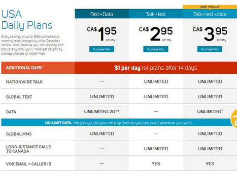 Best Cell Phone Plans - Find The Best Deals Offered in 2016 | Cell Phone Plans | Scoop.it