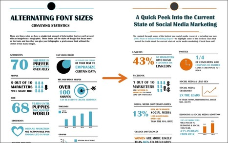 How to Create an Infographic in an Hour or Less [5 Free PPT Templates] | Scoop.it! Ed topics | Scoop.it