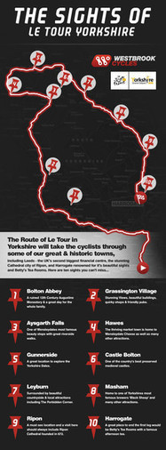 Le Tour Yorkshire Grand Depart infographic from Westbrook Cycles - Journalism.co.uk (press release) | CycleRotherham | Scoop.it
