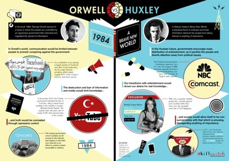 World-Shaker - Orwell vs. Huxley | 21st Century Information Fluency | InformationFluencyTransliteracyResearchTools | Scoop.it