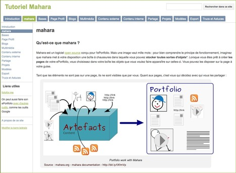 Tutoriel Mahara | Mahara ePortfolio | Scoop.it