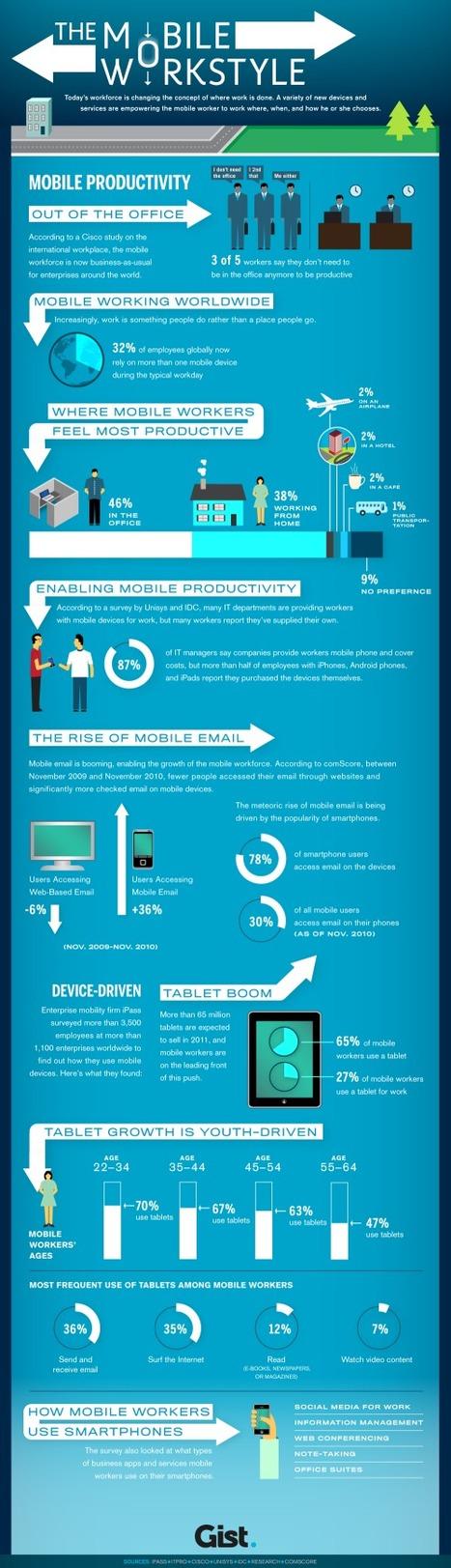 [Infographie] La montée en puissance du télétravail - Websourcing.fr   Coworking et télétravail : quoi, pourquoi et comment ?   Scoop.it