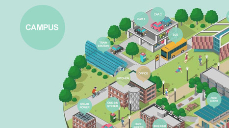 Green Campus Guide | Awwwards | Site of the day | Architecture and Urban Planning | Scoop.it