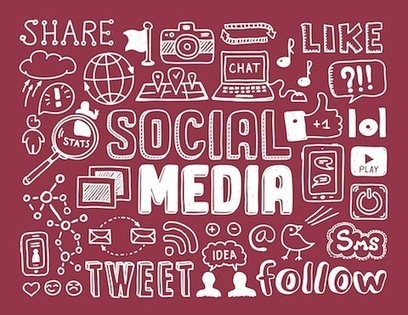7 Simple Yet Effective Social Media Tactics You Should Leverage Today - QuickSprout | #TheMarketingAutomationAlert | Social Media | Scoop.it