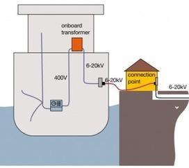 Onshore Power Supply | Offshore Australia | Scoop.it