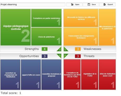 I-swot : l'outil de vos forces et de vos faiblesses | Outils-Gestion-Management-de-Projet | Scoop.it