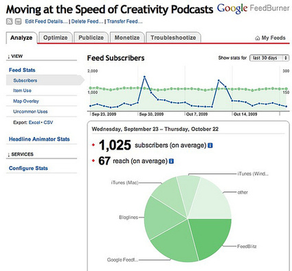 How I create and publish podcasts, by Wesley Fryer | Technology Enhanced Learning at Glyndwr | Scoop.it