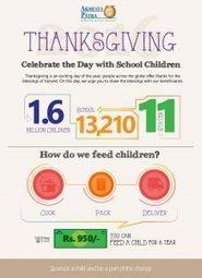 Happy Thanksgiving Day | The Akshaya Patra Foundation | | akshayapatra | Scoop.it