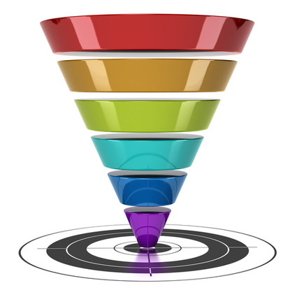 What Is an Online Sales Funnel? | Social Media Today | business model | Scoop.it