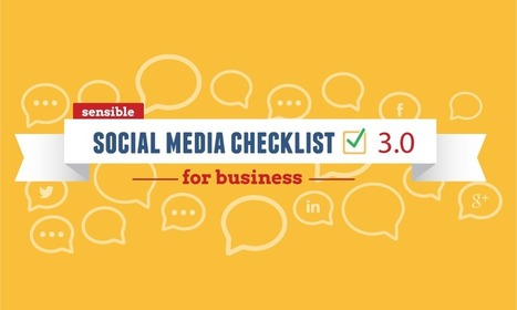 Twitter, Facebook, Google+, Pinterest: Sensible Social Media Marketing Checklist for Business [INFOGRAPHIC] | Social Media and Business Intelligence | Scoop.it