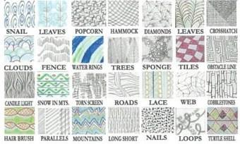BASIC ELEMENTS OF PLASTIC EXPRESSION | Blog de Educación ... | Educación Plástica Visual | Scoop.it