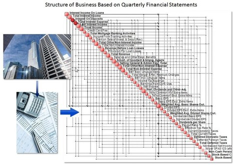 What is Resilience? Why is it Important in a Turbulent Economy   Complexity & Resilience   Scoop.it