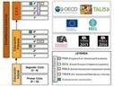 Todas las nuevas evaluaciones nacionales e internacionales explicadas gráficamente en un Power Point - DetalleActualidad - educaLAB | Educacion, ecologia y TIC | Scoop.it